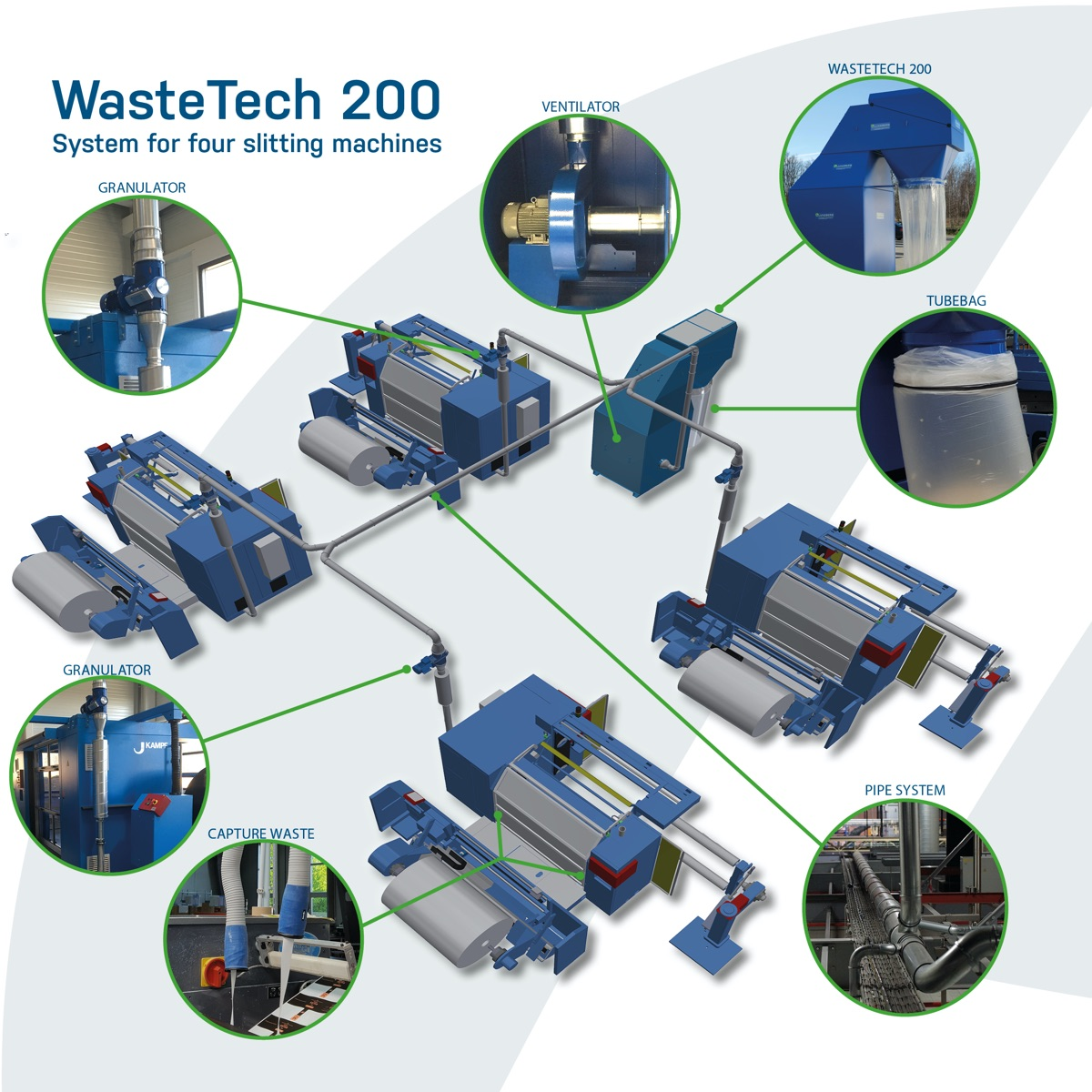WasteTech-200-system-for-4-machines_s